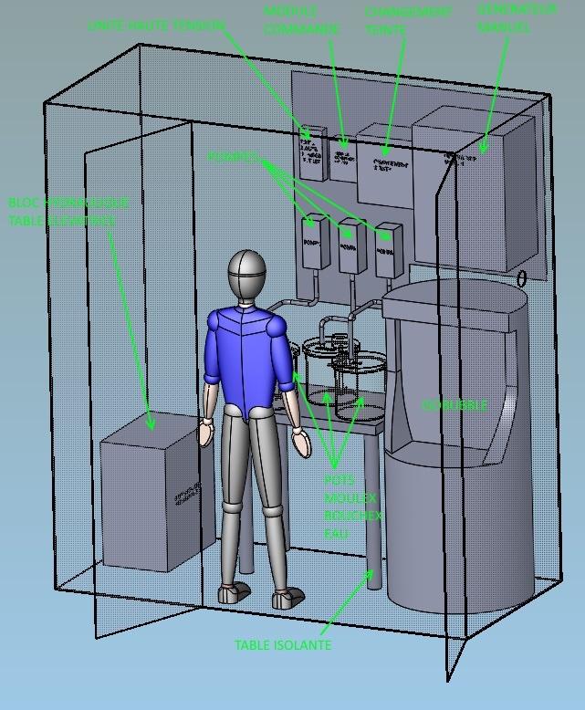 Image 3D Conception cellule robot armoire PDS
